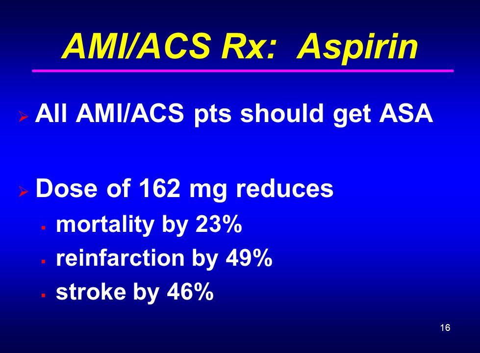 AMI/ACS Rx: Aspirin All AMI/ACS pts should get ASA