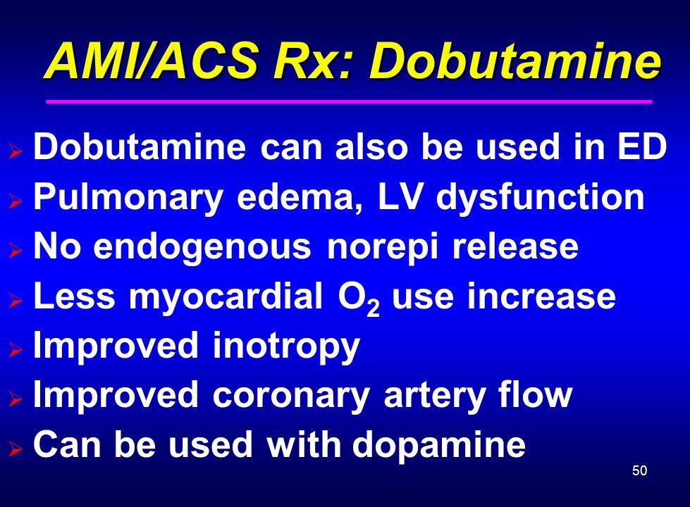 AMI/ACS Rx: Dobutamine