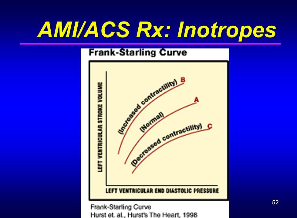AMI/ACS Rx: Inotropes