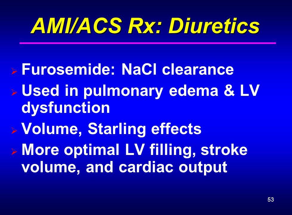 AMI/ACS Rx: Diuretics Furosemide: NaCl clearance