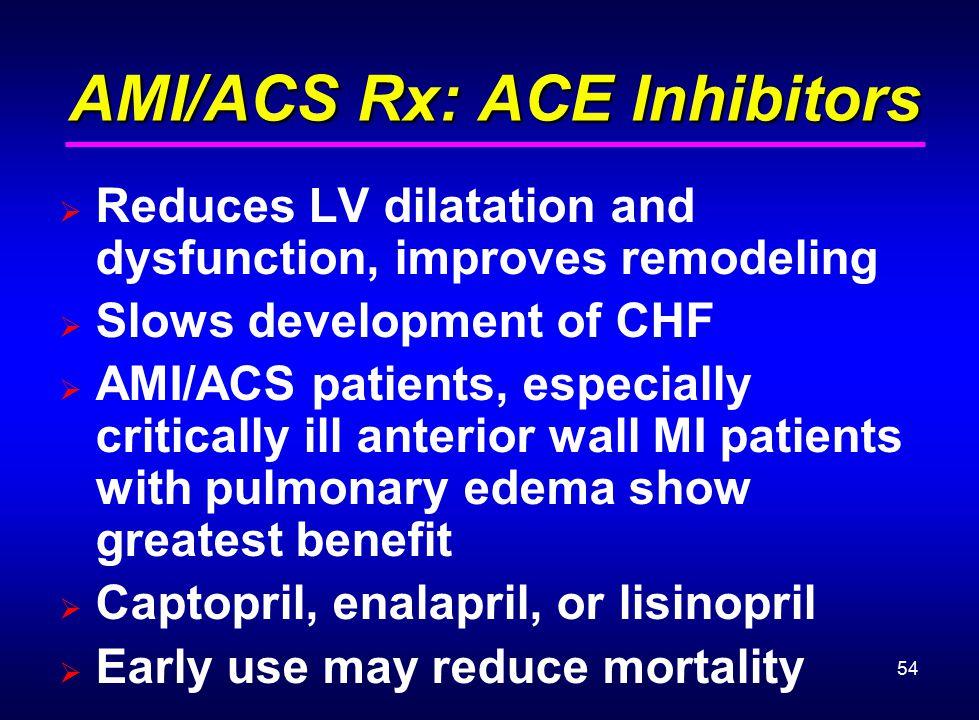 AMI/ACS Rx: ACE Inhibitors