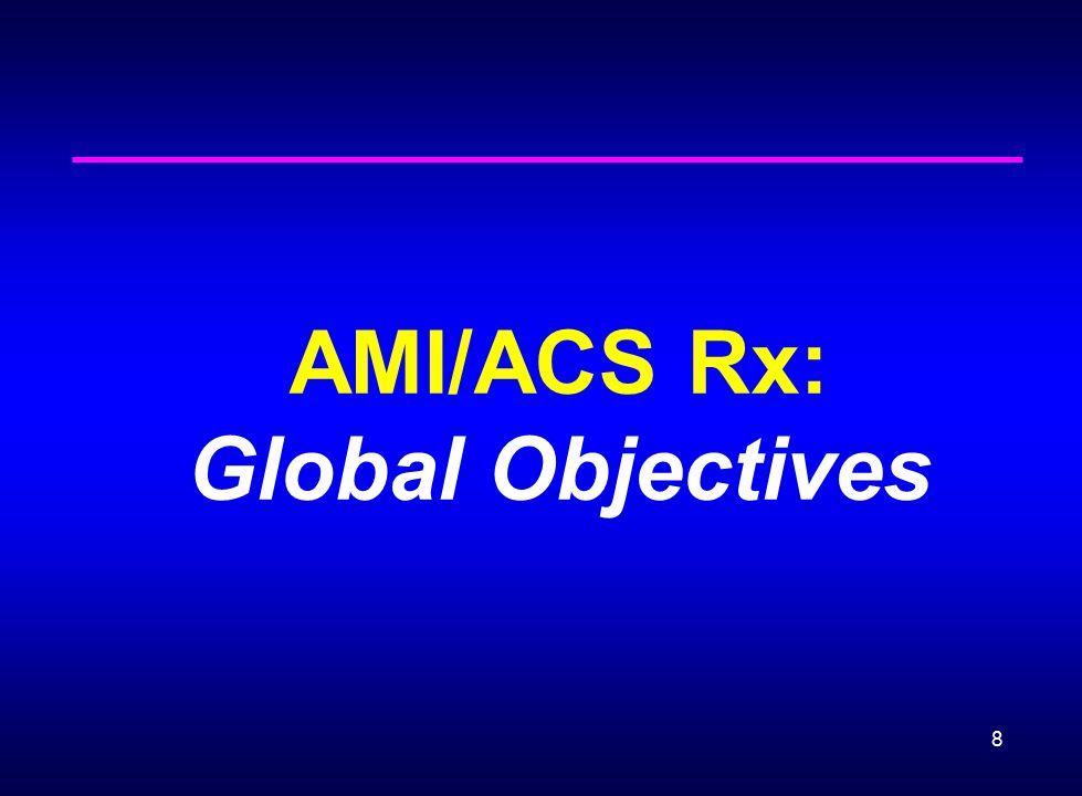 AMI/ACS Rx: Global Objectives