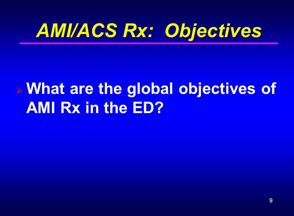 AMI/ACS Rx: Objectives
