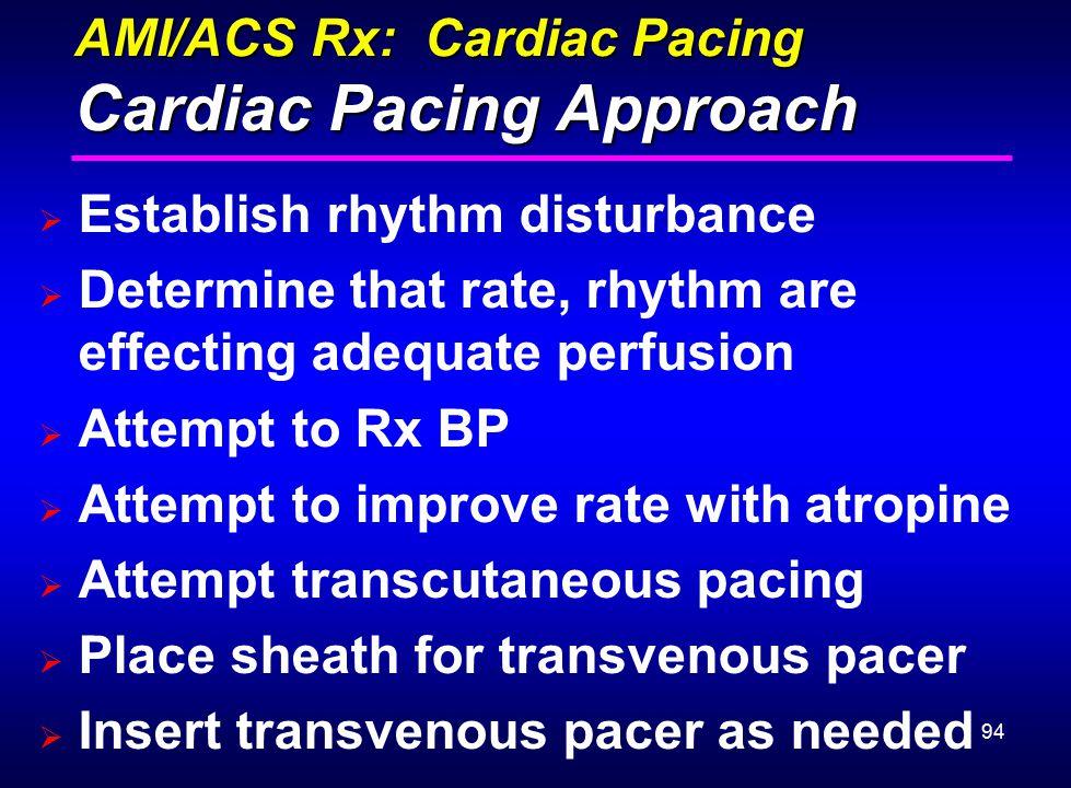 AMI/ACS Rx: Cardiac Pacing Cardiac Pacing Approach