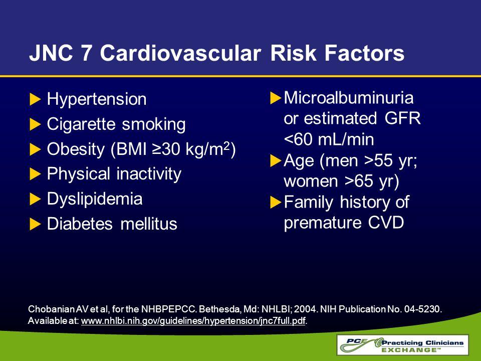 JNC 7 Cardiovascular Risk Factors