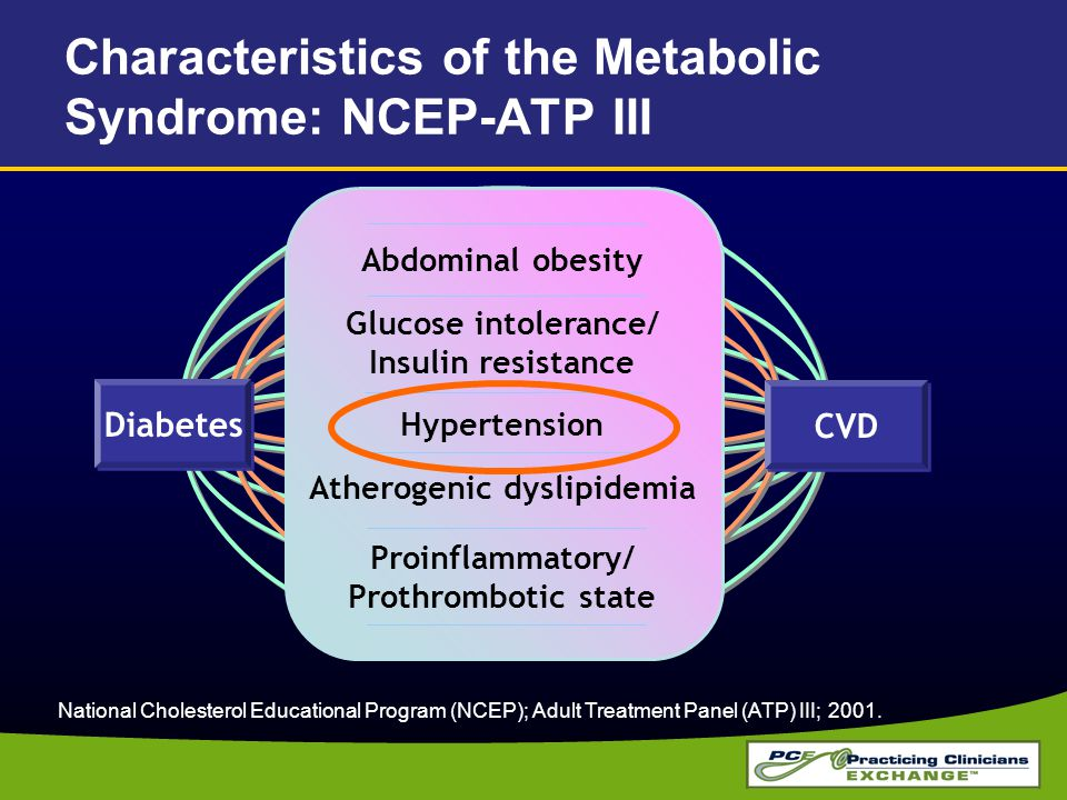 Characteristics of the Metabolic Syndrome: NCEP-ATP III