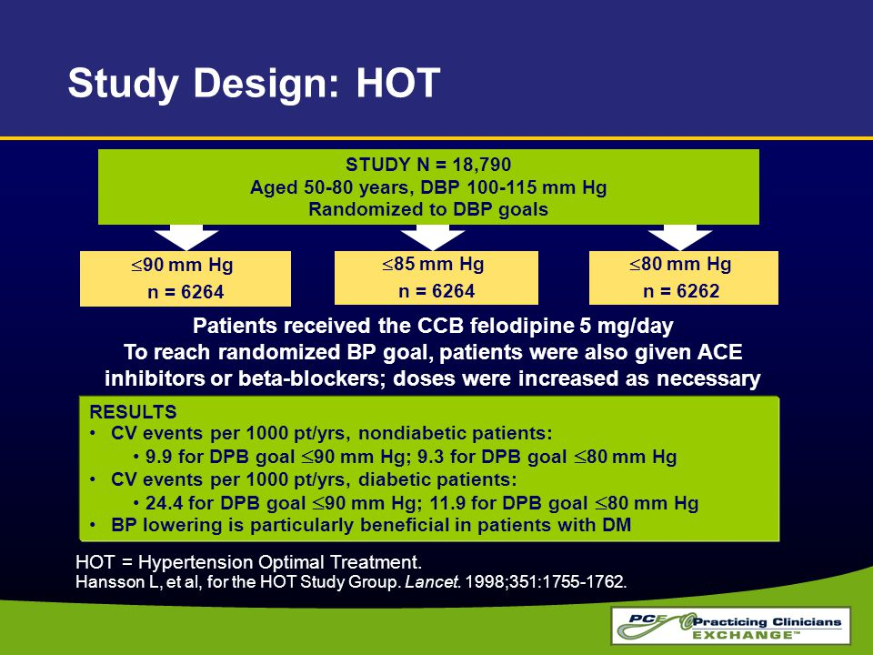 Randomized to DBP goals Patients received the CCB felodipine 5 mg/day