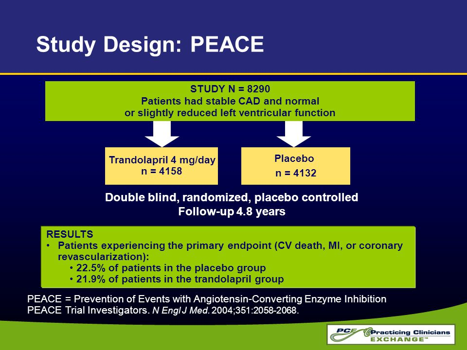 Study Design: PEACE Double blind, randomized, placebo controlled
