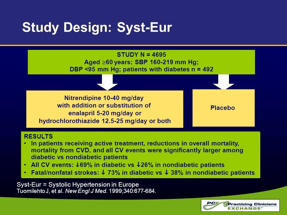 Study Design: Syst-Eur