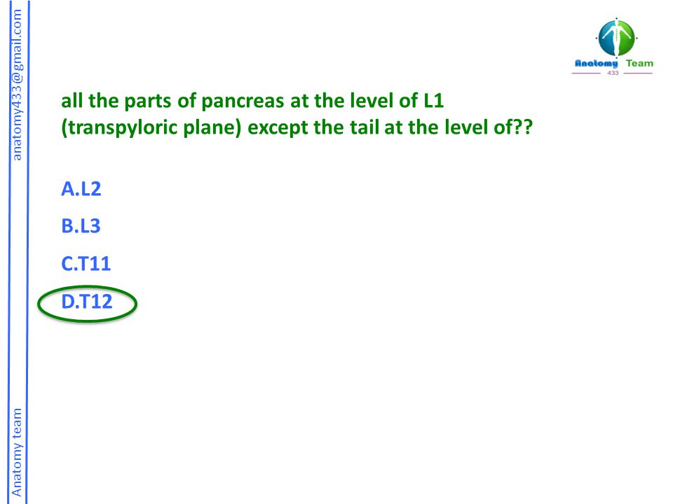 all the parts of pancreas at the level of L1 (transpyloric plane) except the tail at the level of