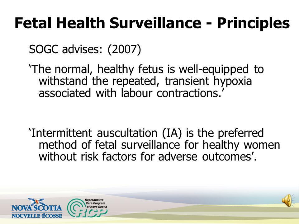 Fetal Health Surveillance - Principles