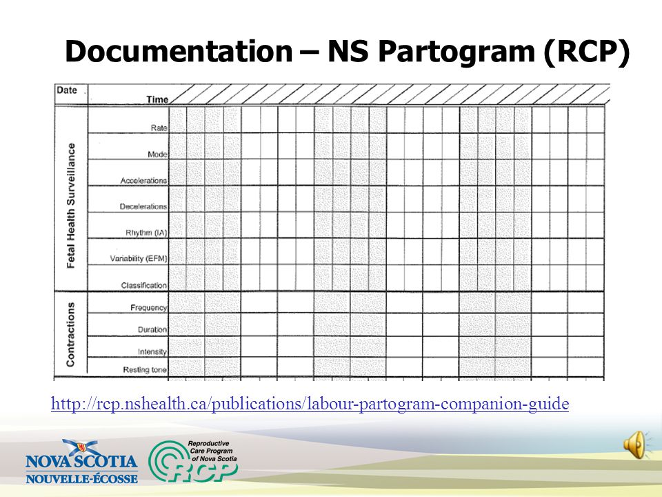 Documentation – NS Partogram (RCP)