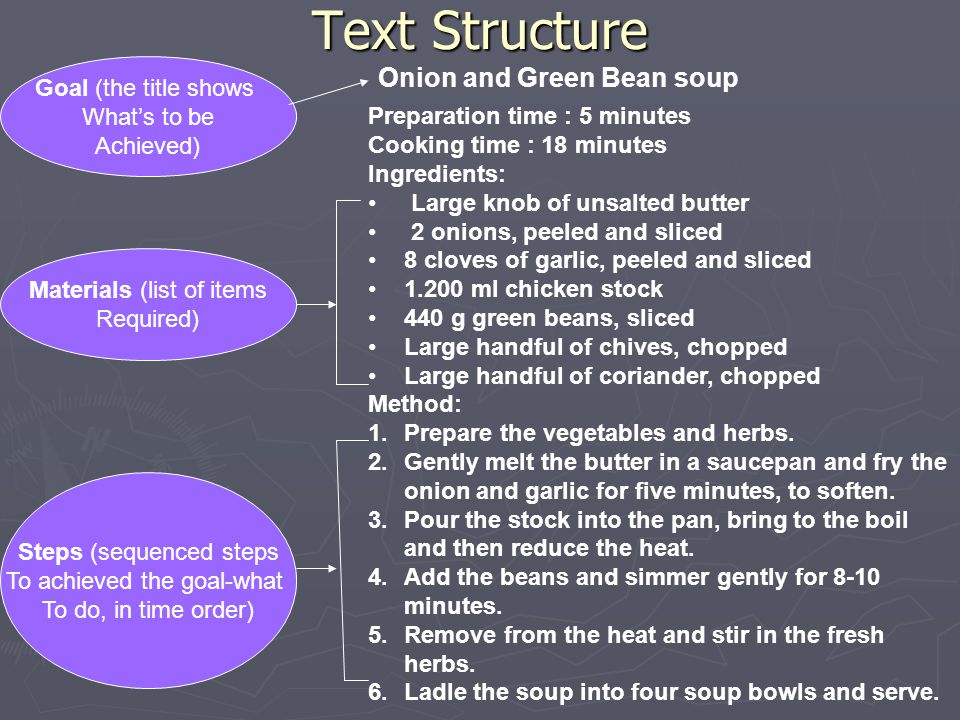 Text Structure Onion and Green Bean soup Goal (the title shows