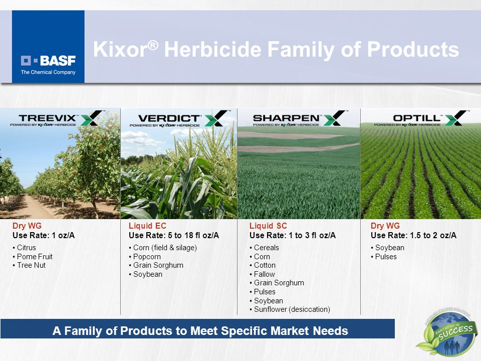 Kixor® Herbicide Family of Products