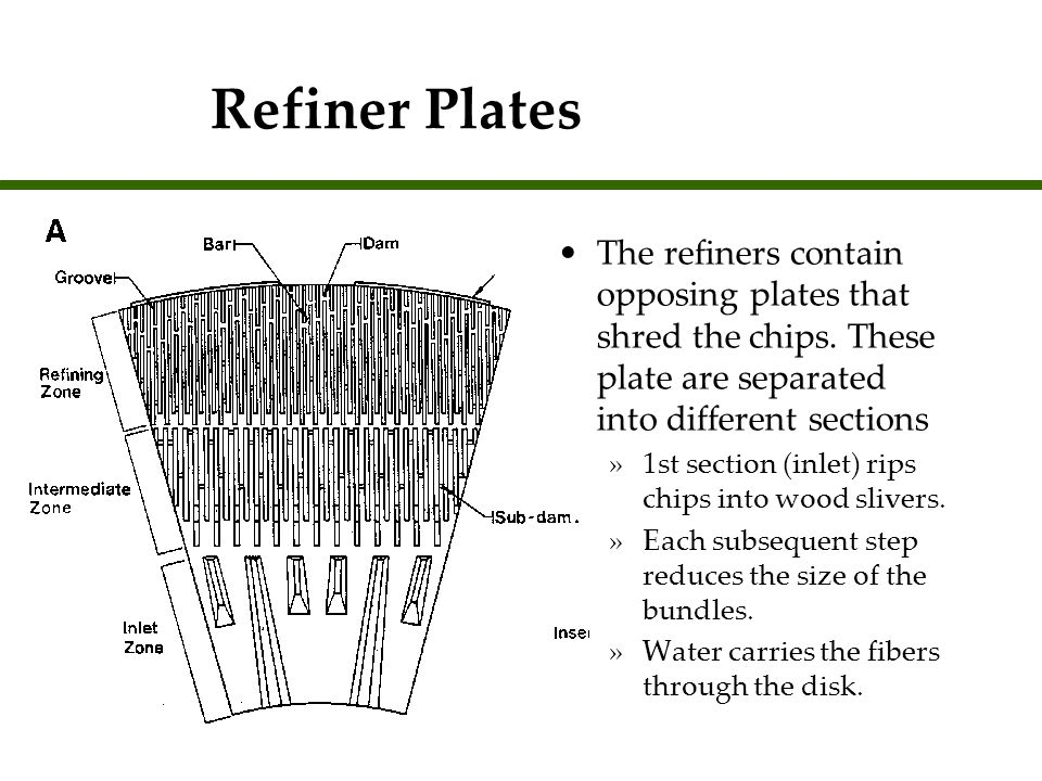 Refiner Plates The refiners contain opposing plates that shred the chips. These plate are separated into different sections.