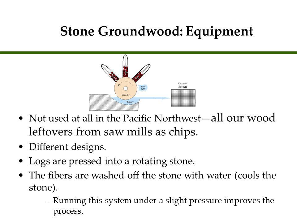 Stone Groundwood: Equipment