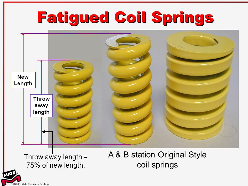 A & B station Original Style coil springs