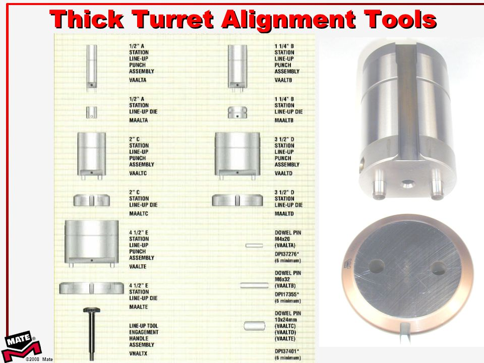 Thick Turret Alignment Tools