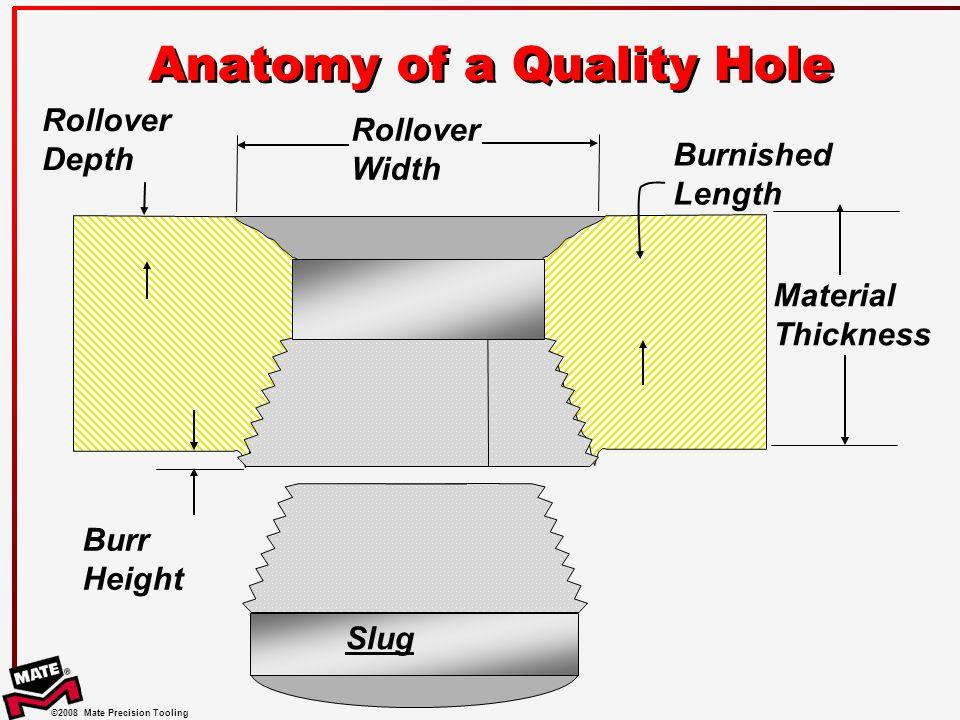 Anatomy of a Quality Hole