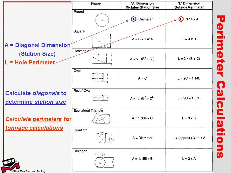 Perimeter Calculations