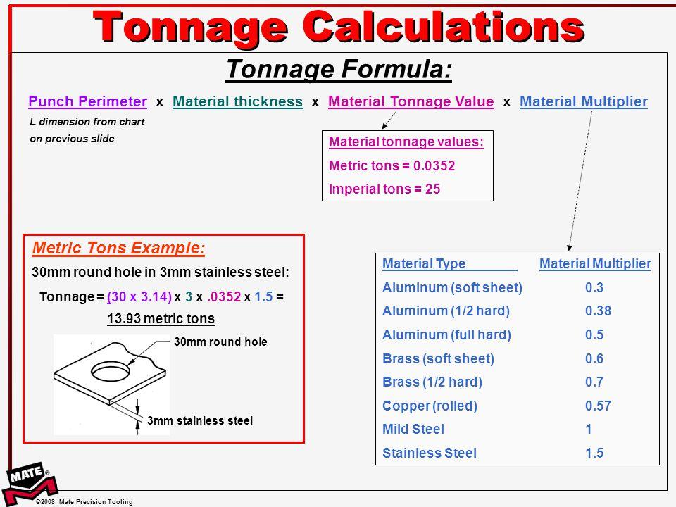 Tonnage = (30 x 3.14) x 3 x .0352 x 1.5 = 13.93 metric tons