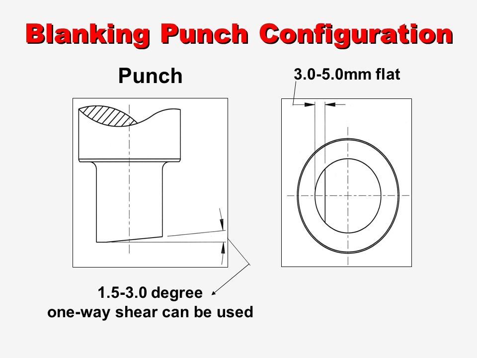 Blanking Punch Configuration