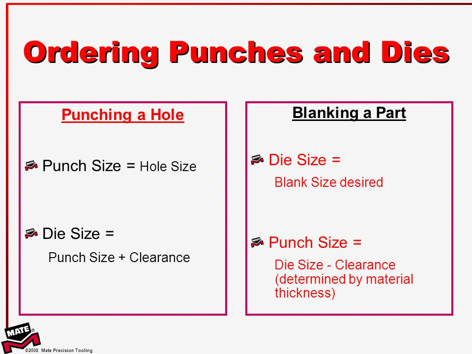 Ordering Punches and Dies