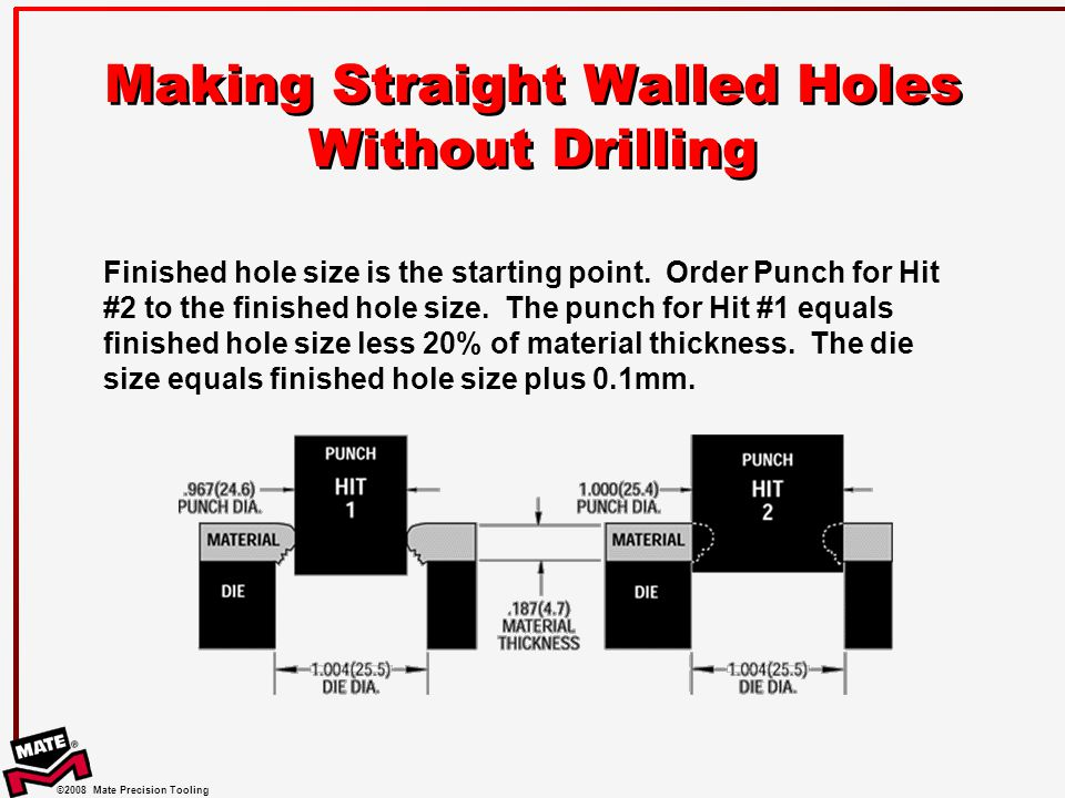Making Straight Walled Holes Without Drilling
