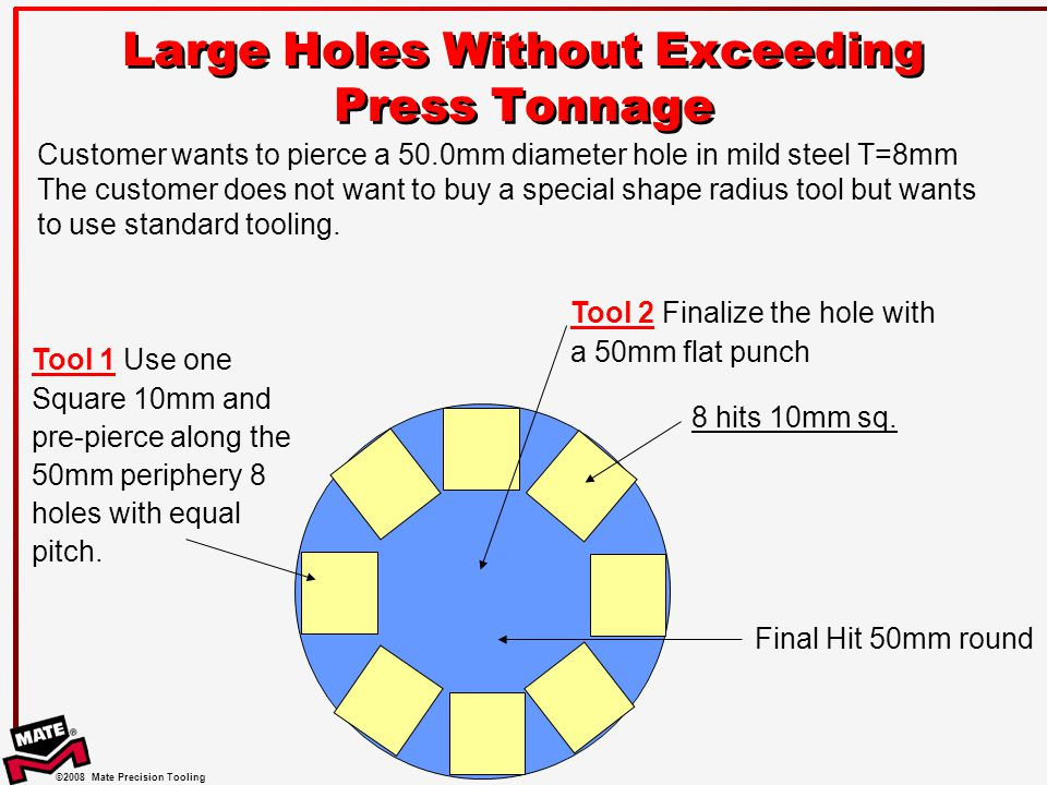Large Holes Without Exceeding Press Tonnage
