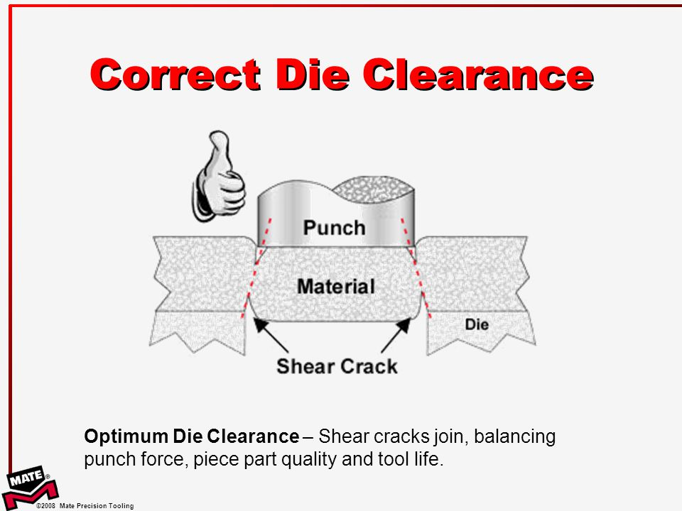 Correct Die Clearance