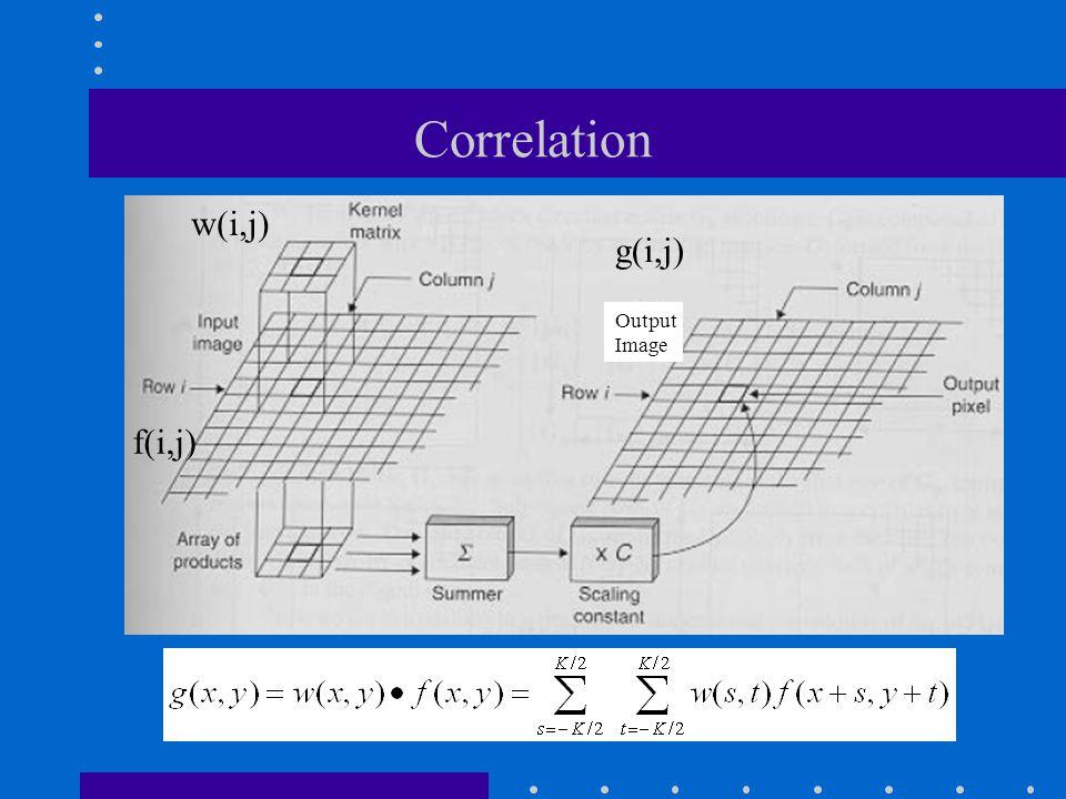 Correlation Output Image w(i,j) f(i,j) g(i,j)