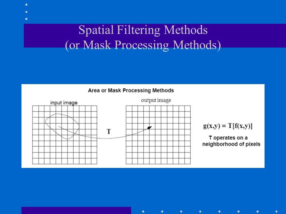 Spatial Filtering Methods (or Mask Processing Methods)