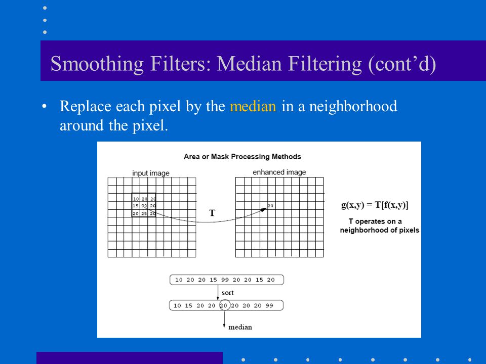 Smoothing Filters: Median Filtering (cont'd)