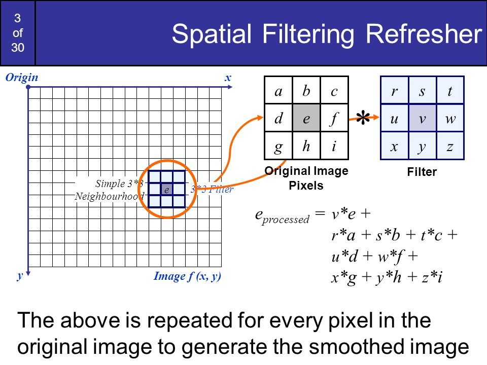 Spatial Filtering Refresher