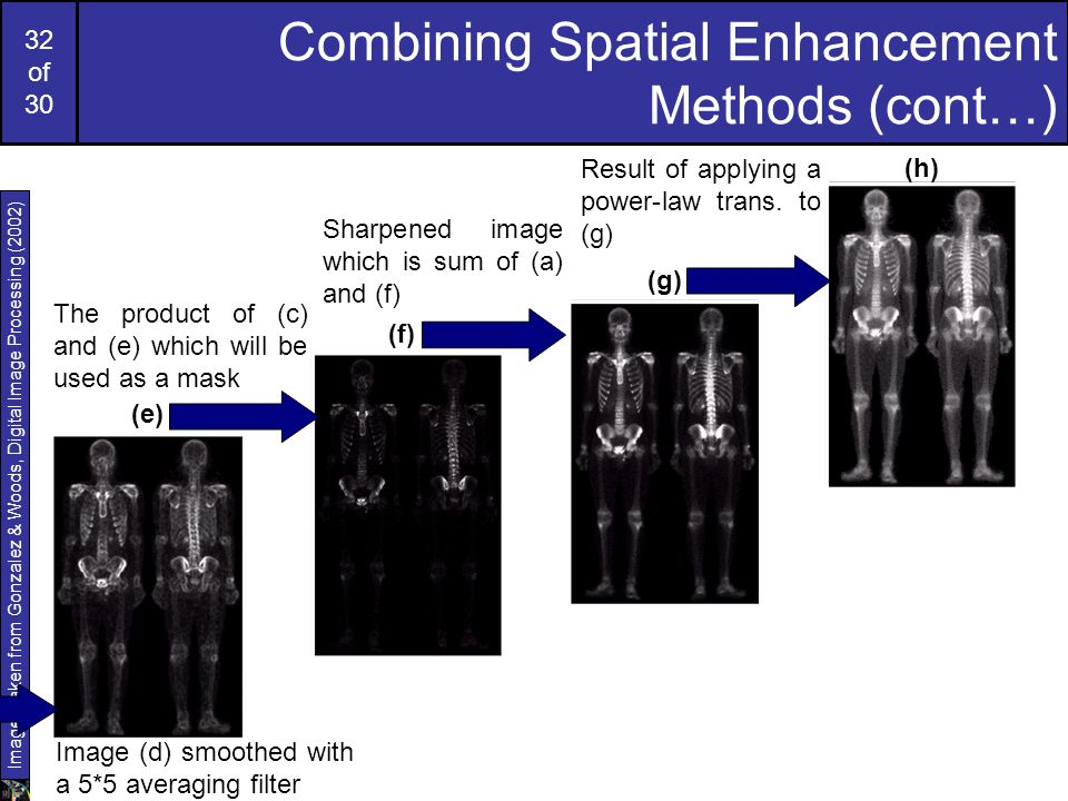Combining Spatial Enhancement Methods (cont…)