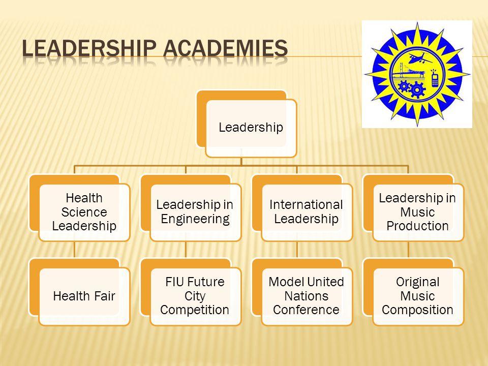Leadership Academies Leadership Health Science Leadership Health Fair