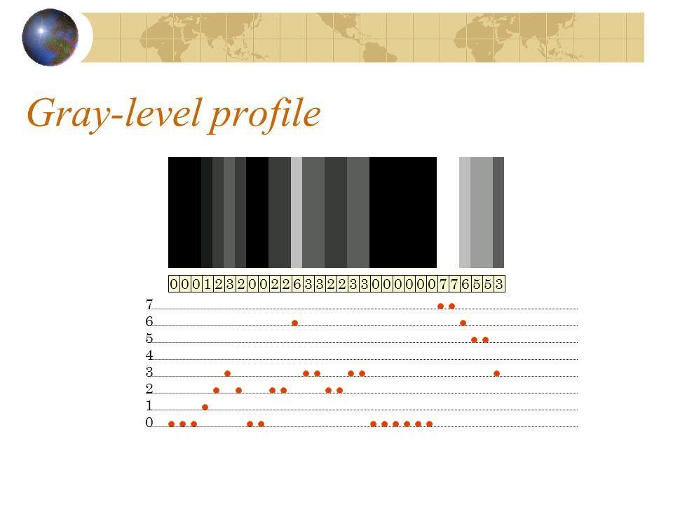 Gray-level profile 6 1 2 3 7 5 4