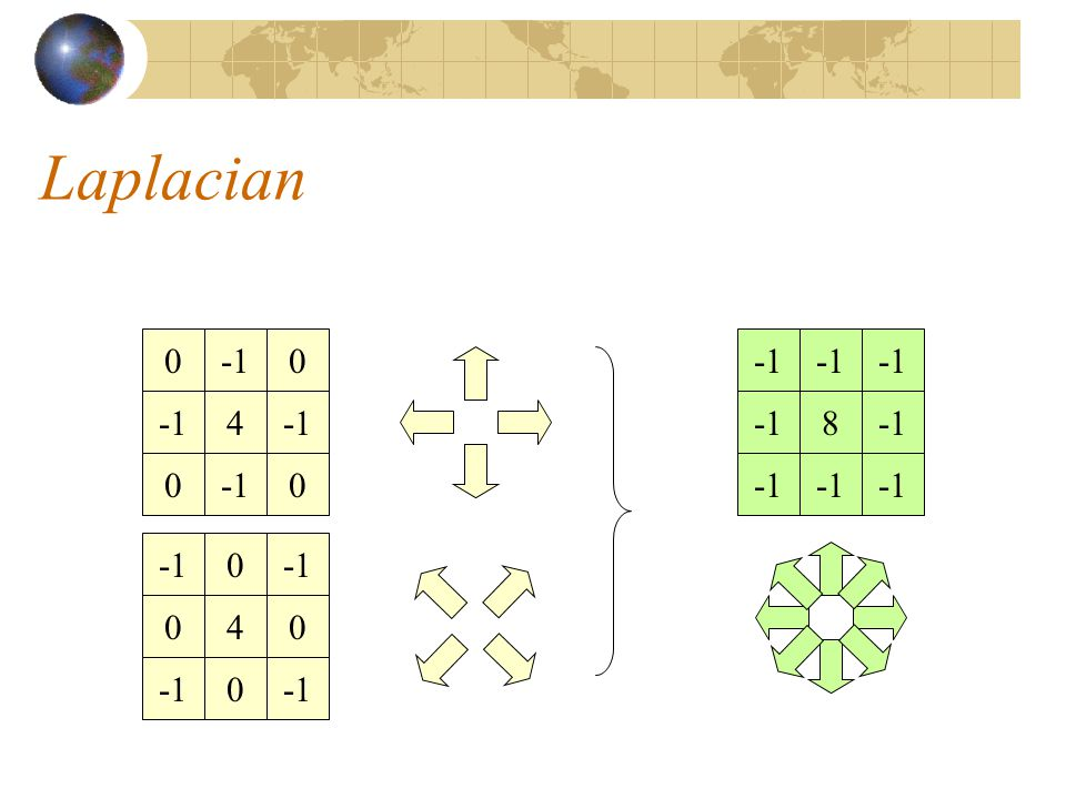 Laplacian -1 4 -1 8 4 -1