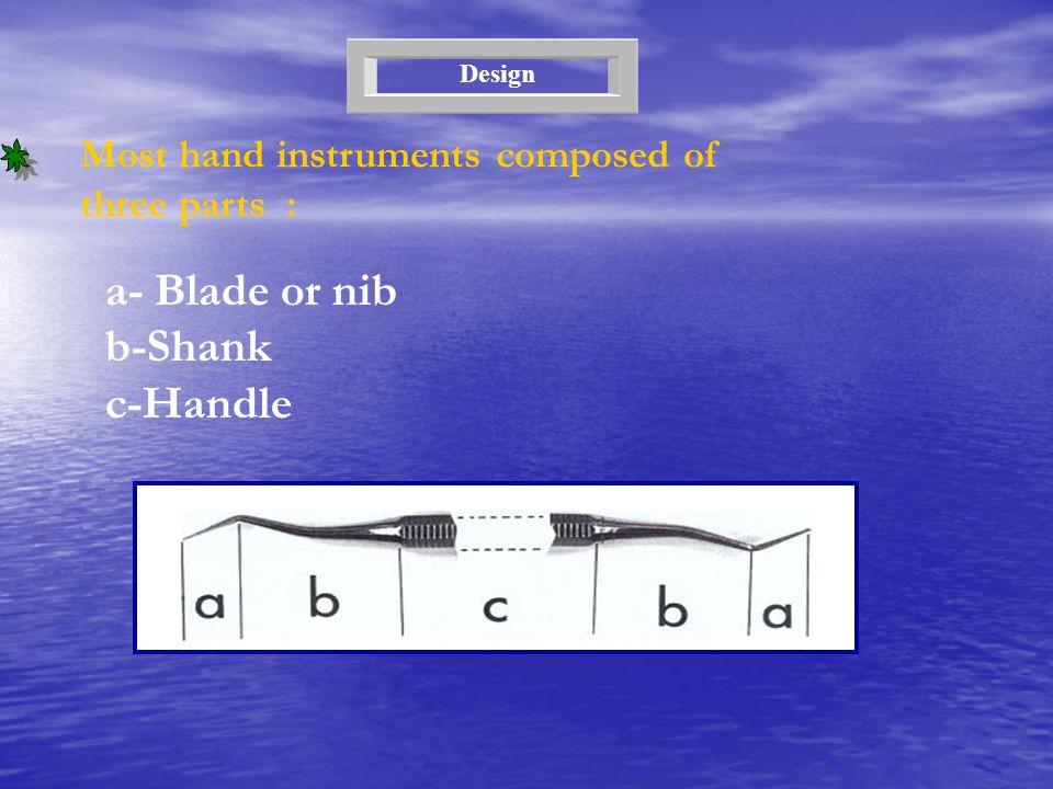 a- Blade or nib b-Shank c-Handle