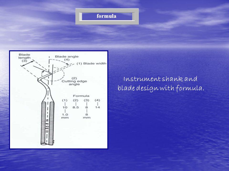 blade design with formula.