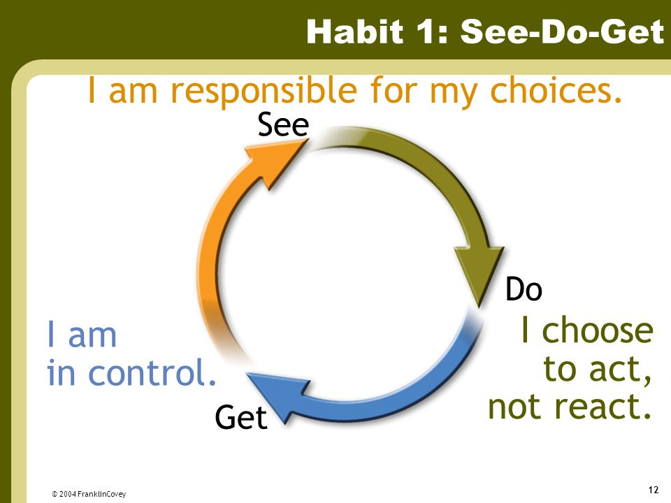 I am responsible for my choices.