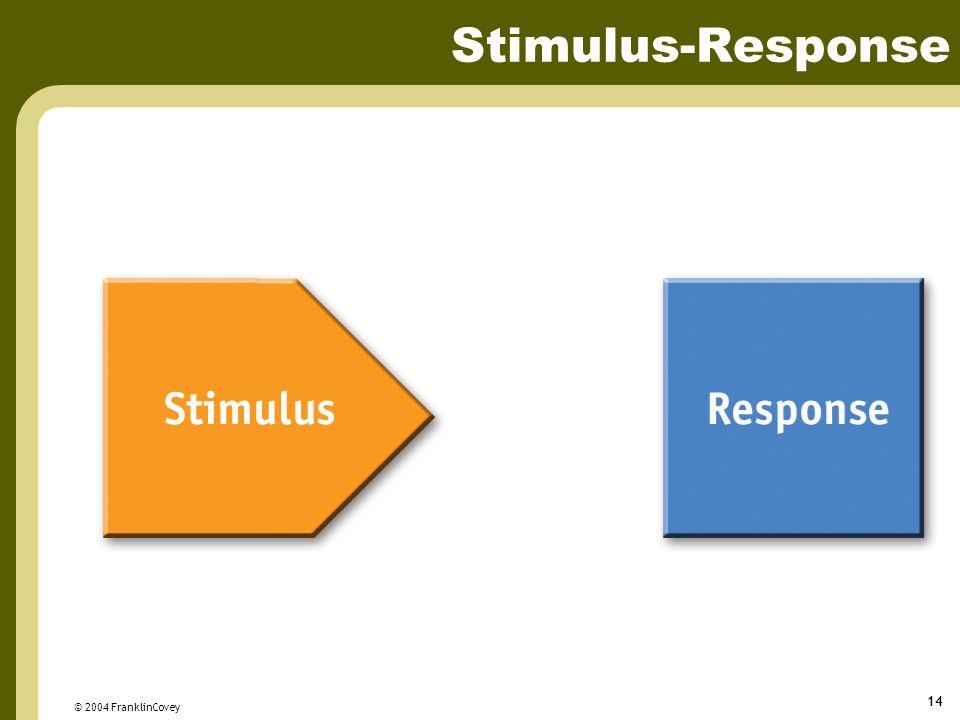 Stimulus-Response © 2004 FranklinCovey