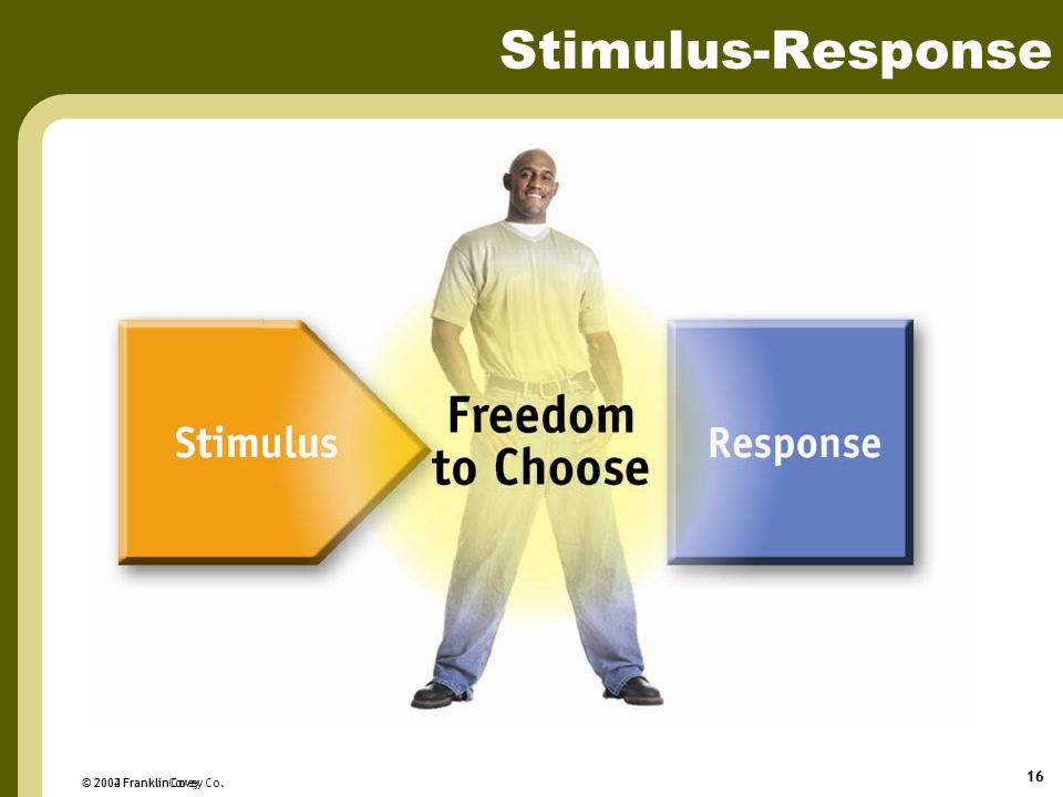 Stimulus-Response 16 © 2002 Franklin Covey Co. © 2004 FranklinCovey