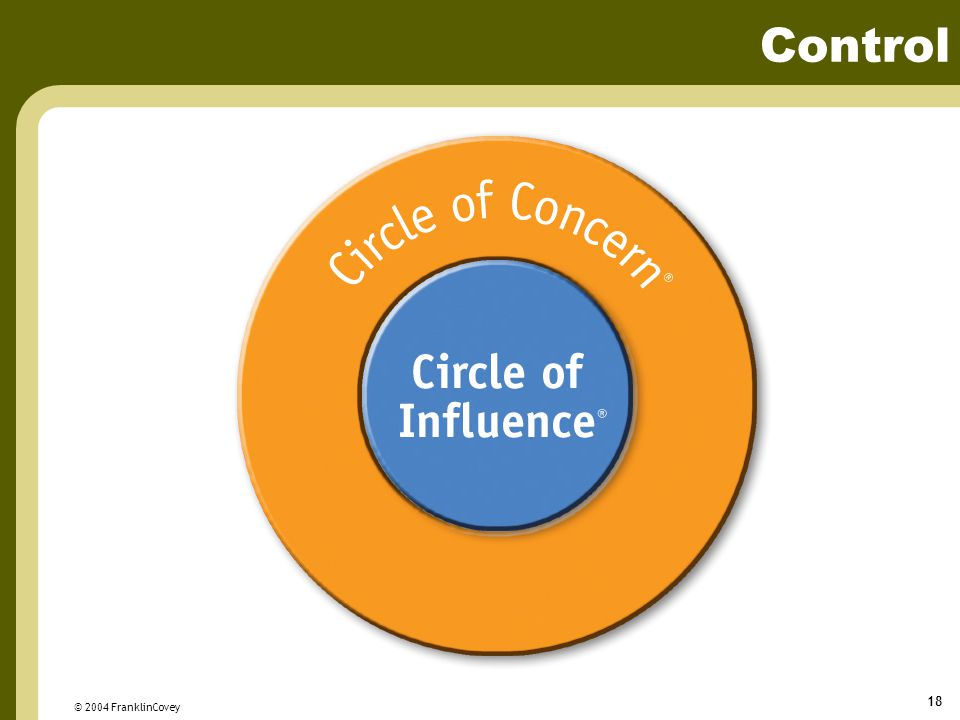 Control © 2004 FranklinCovey