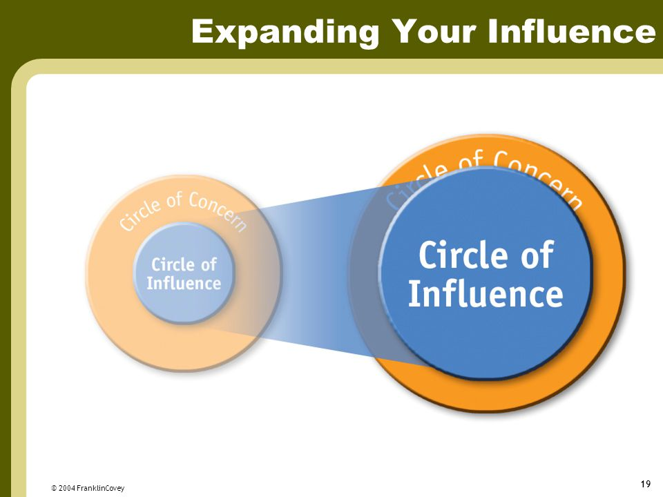 Expanding Your Influence