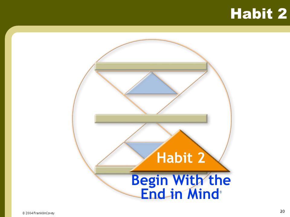 Habit 2 Habit 2 Begin With the End in Mind® © 2004 FranklinCovey