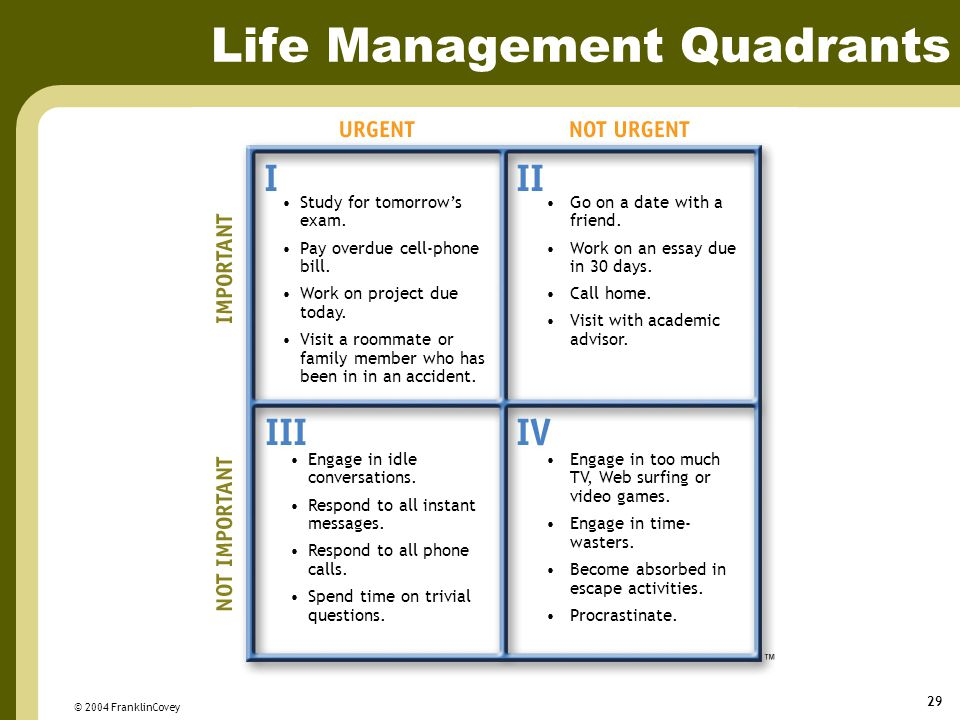 Life Management Quadrants