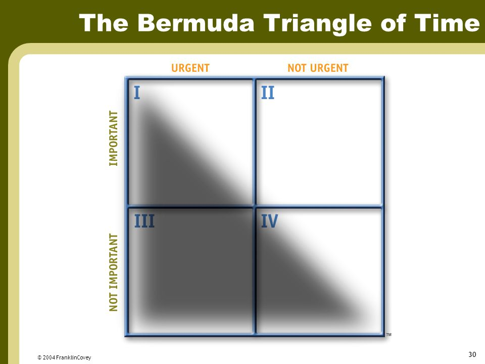 The Bermuda Triangle of Time