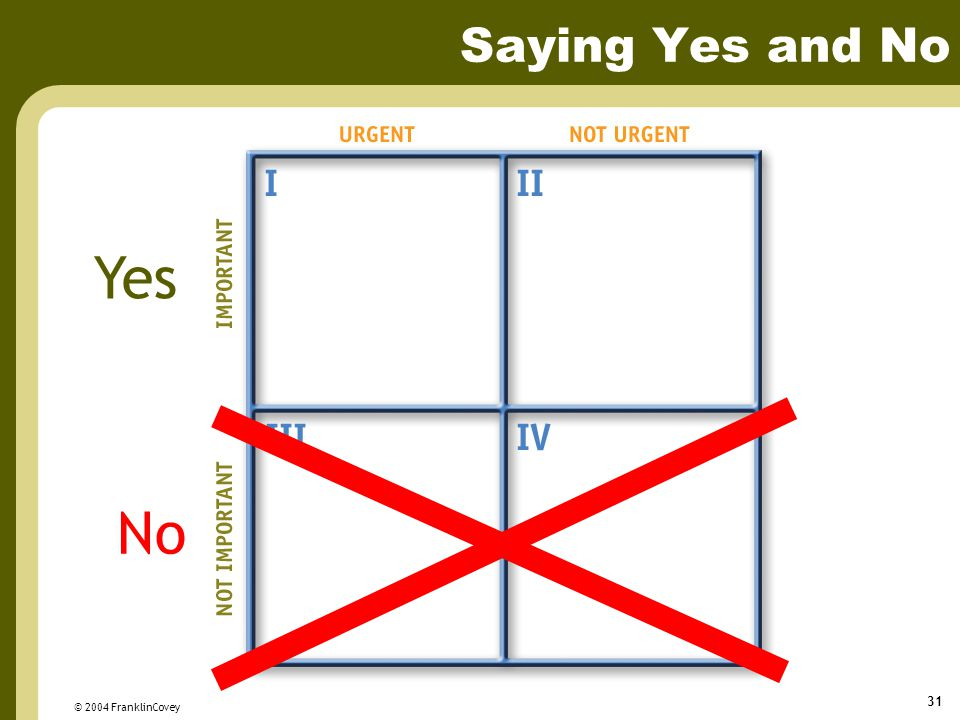Saying Yes and No Yes No © 2004 FranklinCovey