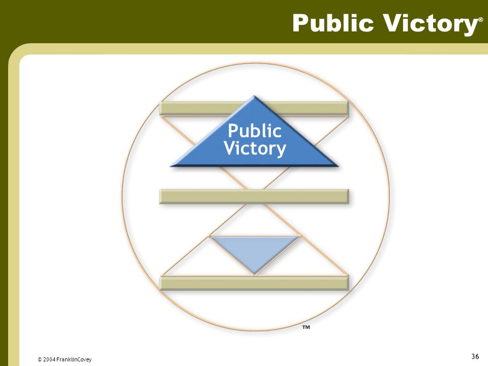 Public Victory® Public Victory © 2004 FranklinCovey